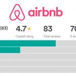 Како да се справите со лошите критики на Airbnb