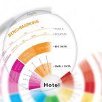 Benchmarking во хотелскиот бизнис